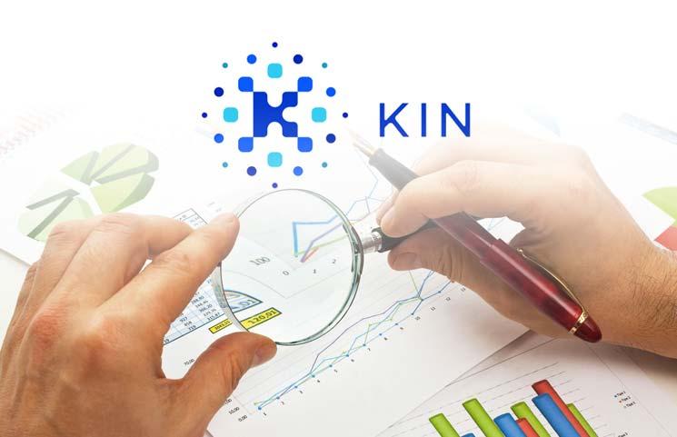 kin criptovaluta
